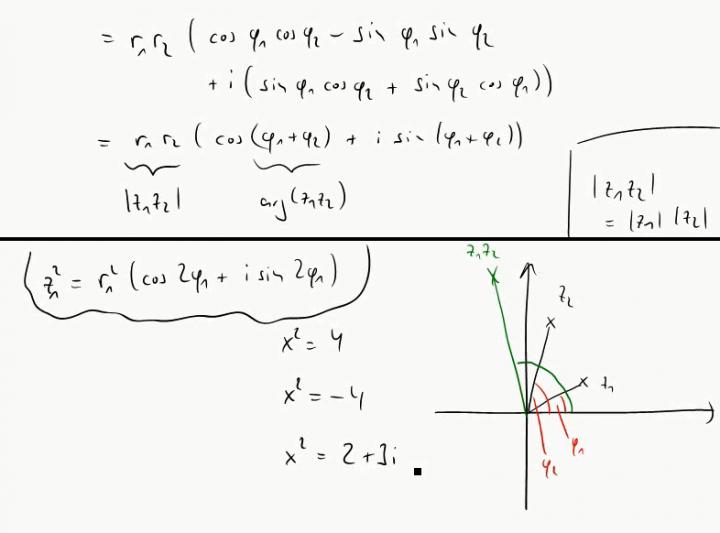 M2 2014-10-22 05 'Wurzeln' von echt komplexen Zahlen