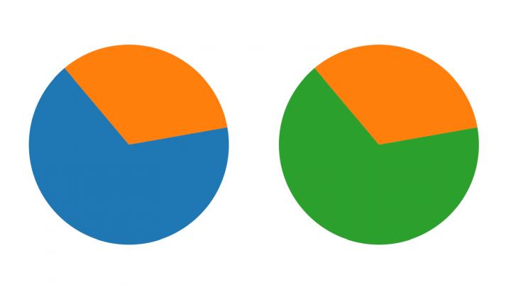 VK 2019-09-02 07 Rationale Zahlen, Division (Vorkurs Mathematik)