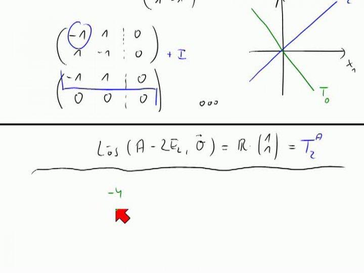 M2 2013-11-22 10 Berechnung von Eigenwerten und Eigenvektoren
