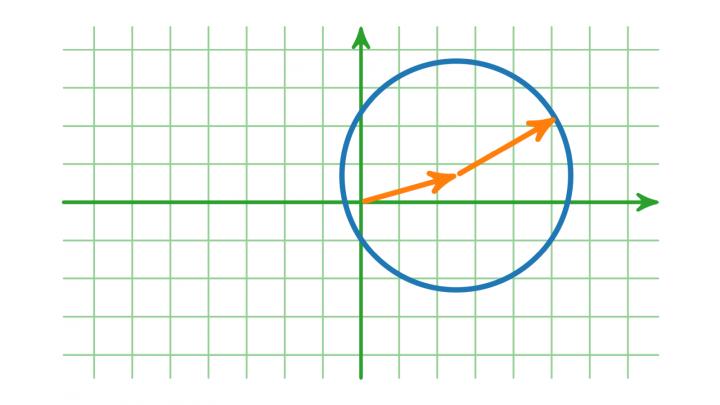 VK 2019-09-06 02 Koordinaten und analytische Geometrie (Vorkurs Mathematik)