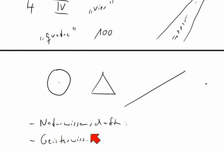 M1 2014-03-19 03 Die natürlichen Zahlen
