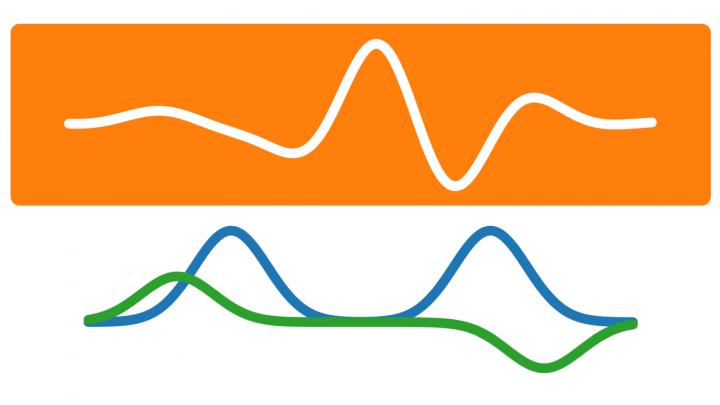M3 2020-04-24 02 Kontinuierliche Fouriertransformation