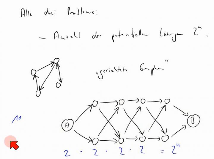 TI 2014-01-09 07 Ein machbares Problem mit exponentiell vielen potentiellen Lösungen