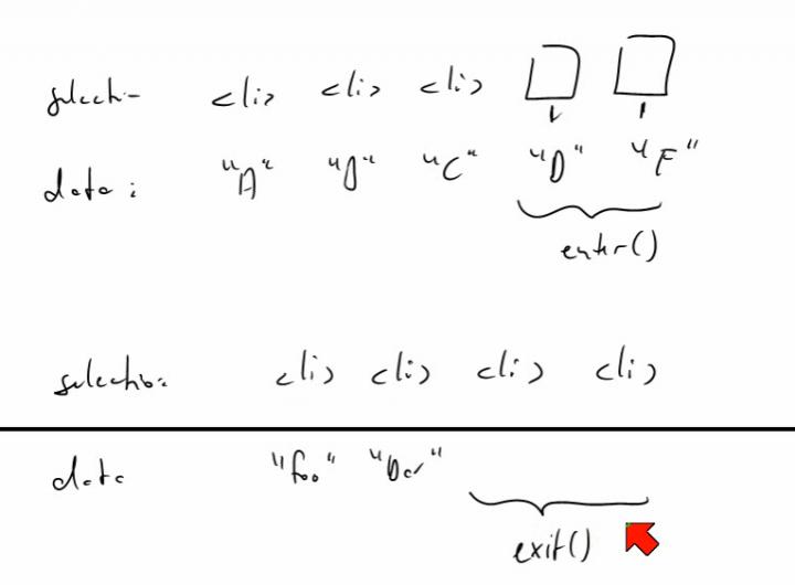 MINF 2014-04-08 04 Grundideen von D3.js, Teil 3
