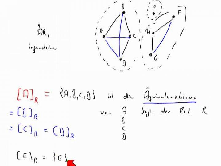 M1 2014-05-07 04 Äquivalenzklassen und Faktor- bzw. Quotientenmengen