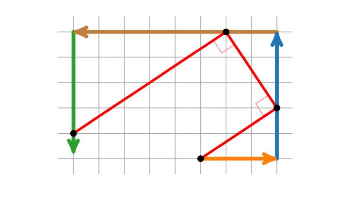M3 2019-05-07 01 Das Horner-Schema geometrisch (Lills Methode)