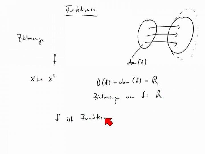 M1 2014-05-21 01 Zielbereich einer Funktion und Funktionsschreibweise