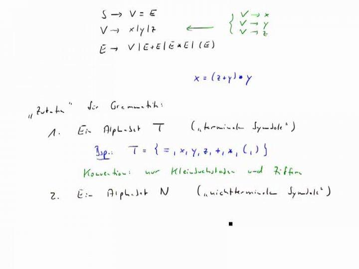 TI 2014-11-05 01 Formale Grammatiken - Definition