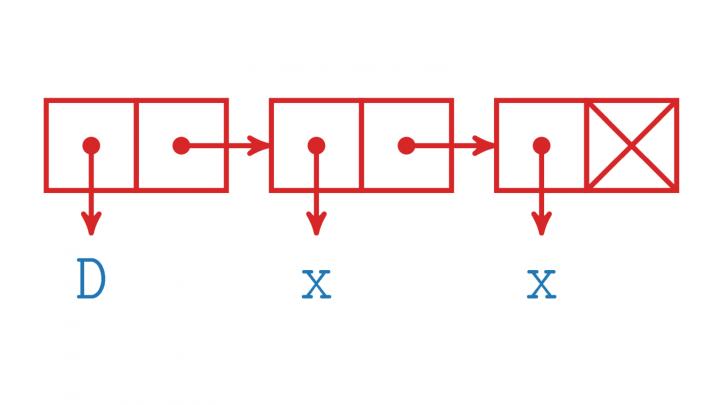 DD 2020-07-29 01 Wie man Computern das Ableiten beibringt oder: Warum Lisp?