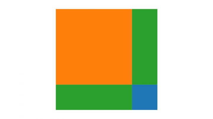 VK 2019-09-02 05 Die binomischen Formeln (Vorkurs Mathematik)