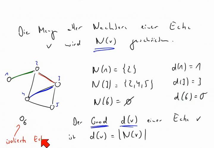 M2 2014-06-18 06 Graphentheorie - Adjazenz und Inzidenz