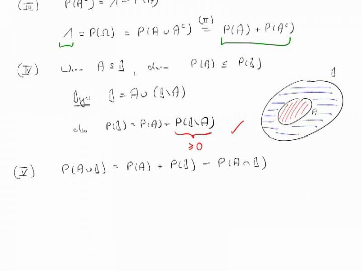 M4 2018-03-19 02 Einfache Folgerungen aus den Kolmogorow-Axiomen