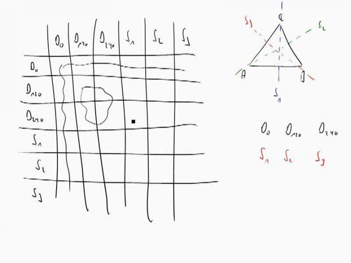 M2 2014-10-06 04 Beispiele für Gruppen, Teil 3