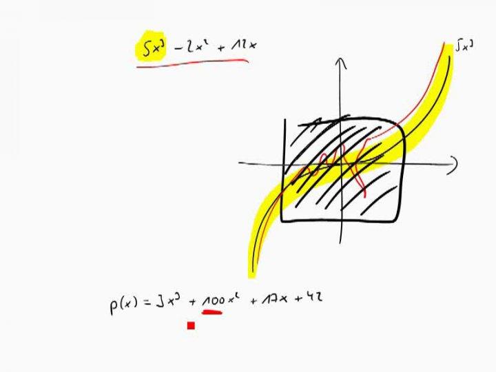 M3 2017-11-22 01 Grundlegende Eigenschaften von Polynomen
