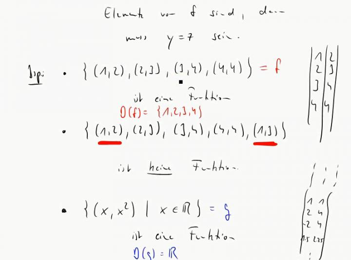 M1 2014-11-10 04 Definitionsbereich, Wertebereich, Zielmenge