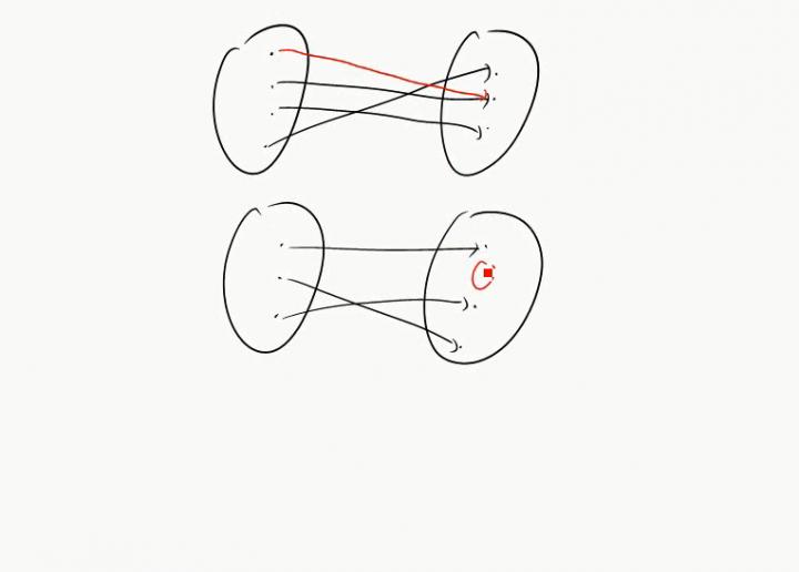 M1 2014-11-17 01 Surjektivität