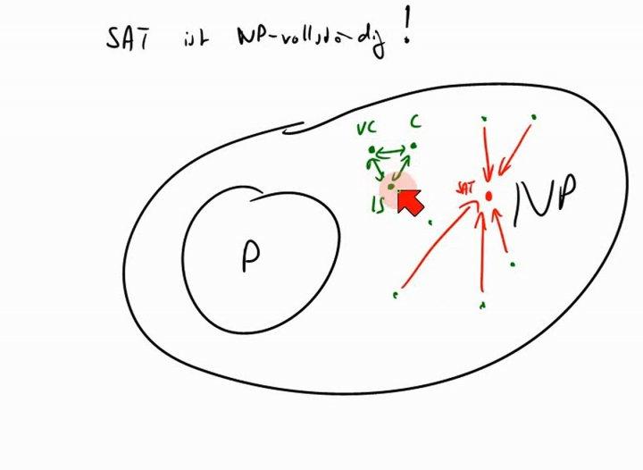TI 2014-04-01 01 Konsequenzen aus NP-Vollständigkeit