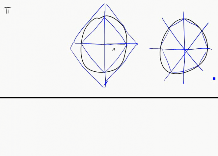 M1 2014-10-06 01 Irrationale Zahlen