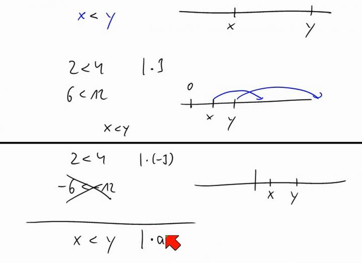 M1 2014-03-26 06 Die Anordnung der Zahlen