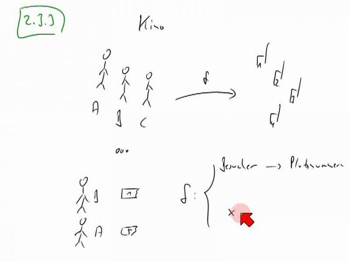 M1 2013-12-11 02 Wiederholung - Injektivität, Surjektivität, Bijektivität