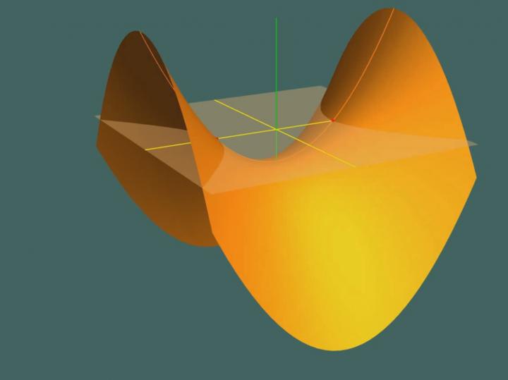 M3 2017-09-30 01 Wo sind eigentlich die komplexen Nullstellen?