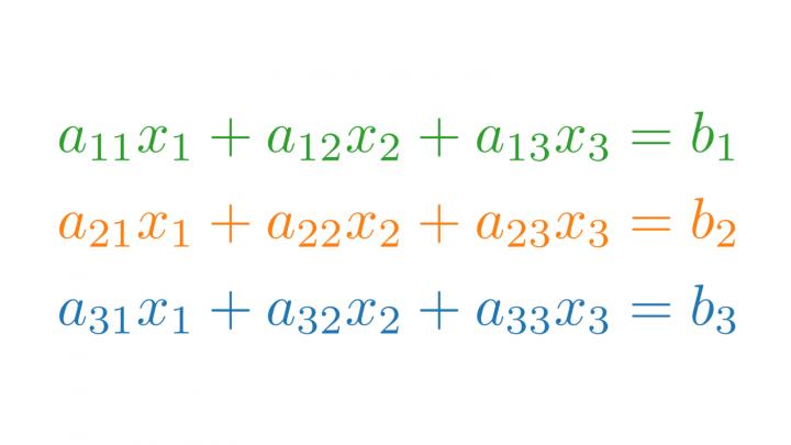 VK 2019-09-05 07 Andere Gleichungstypen und Gleichungssysteme (Vorkurs Mathematik)