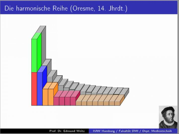 M3 2017-10-25 03 Die harmonische Reihe - der Beweis von Oresme