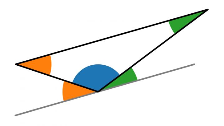 VK 2019-09-05 08 Elementargeometrie (Vorkurs Mathematik)
