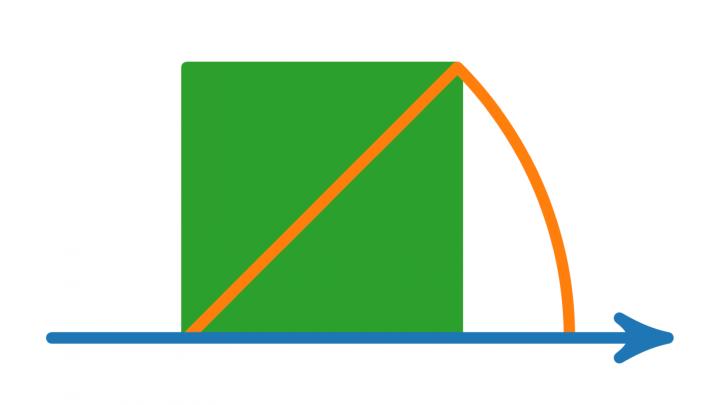 VK 2019-09-03 04 Irrationale und reelle Zahlen (Vorkurs Mathematik)