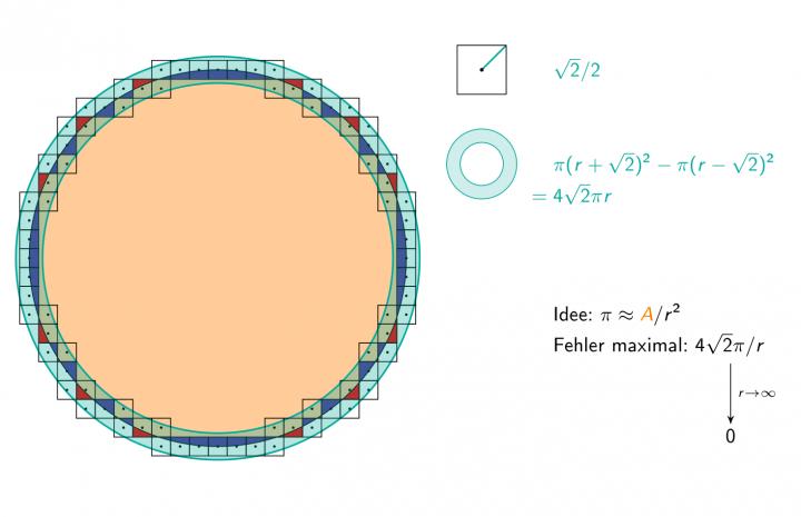 DD 2018-02-13 01 Was hat Pi mit den Primzahlen zu tun?