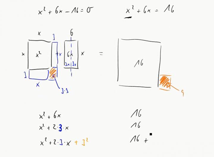 M2 2014-10-22 08 Lösen von quadratischen Gleichungen mit quadratischer Ergänzung