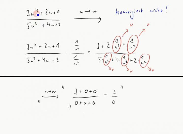 M2 2014-12-08 01 Grenzwerte von rationalen Folgen