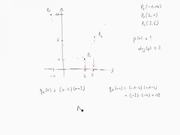 M3 2017-11-29 01 Polynominterpolation