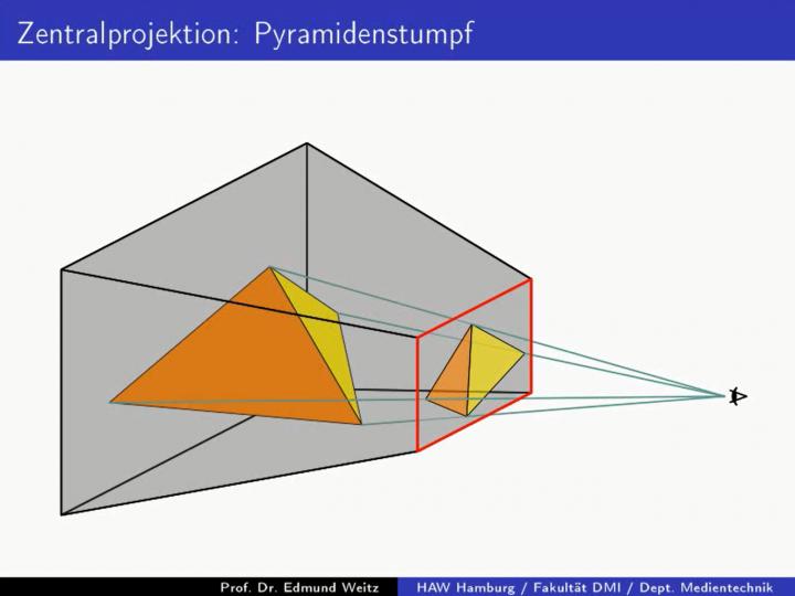 M2 2017-06-19 06 Dreidimensionale Darstellung - Zentralprojektion