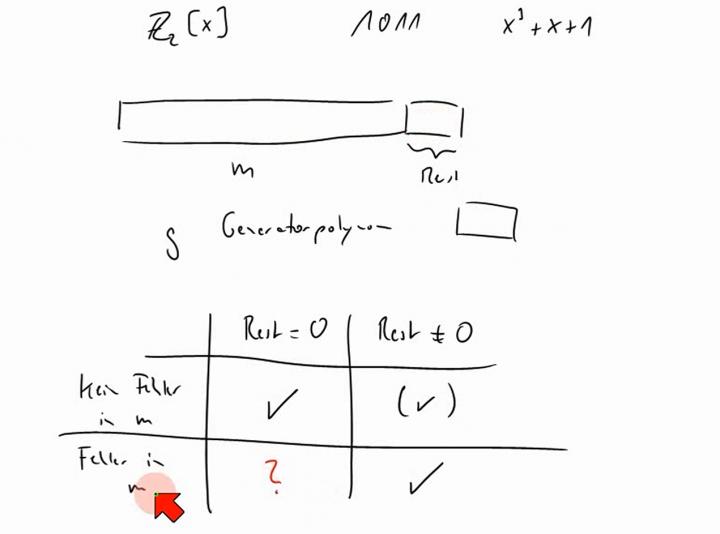 M2 2014-04-23 01 Teilbarkeit in Polynomringen (für CRC)