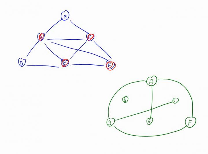 TI 2014-01-09 04 Polynomiale Reduktion