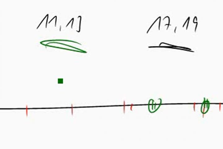 M2 2014-09-22 01 Berühmte Probleme der Zahlentheorie