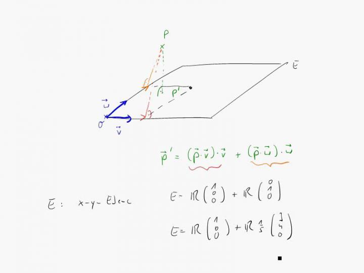 M3 2017-12-13 03 Geometrische Intuition hinter der Fourier-Analysis (Orthogonalprojektion)