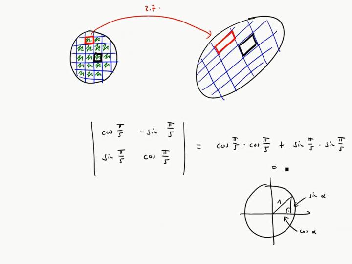 """M2 2017-05-22 08 Die Determinante als """"Volumenverzerrungsfaktor"""" einer linearen Abbildung"""