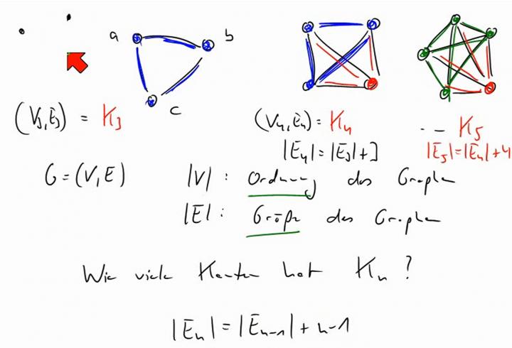 M2 2014-06-18 07 Vollständige Graphen