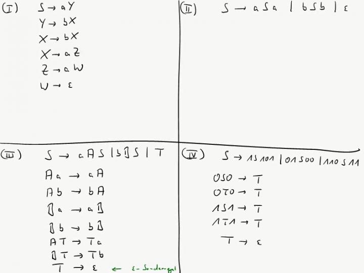 TI 2014-11-05 04 Beispiele für verschiedene Typen von Grammatiken