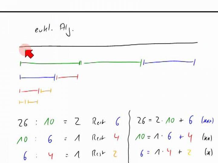 M2 2014-03-14 01 Erweiterter euklidischer Algorithmus