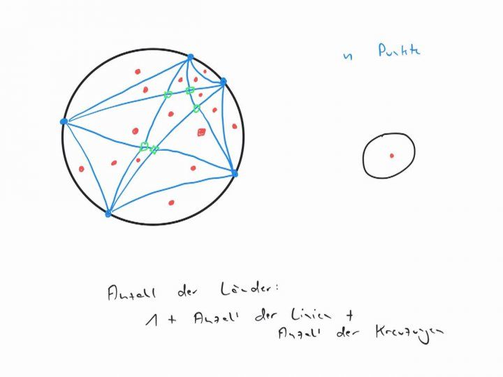 M2 2017-09-19 01 Aufteilung eines Kreises in Gebiete