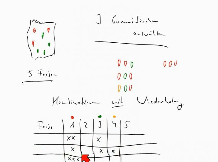 M1 2014-01-15 02 Kombinationen mit Wiederholung [aber ohne Ton]