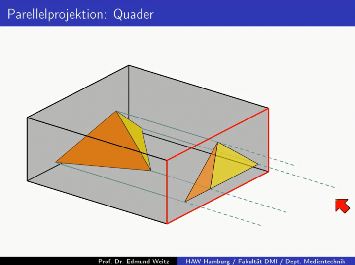 M2 2017-06-19 04 Dreidimensionale Darstellung - Parallelprojektion