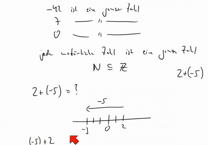 M1 2014-03-26 03 Die ganzen Zahlen