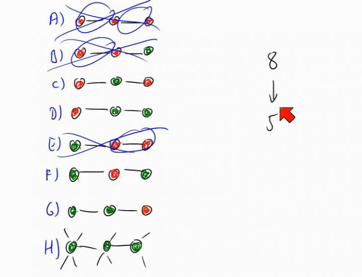 TI 2014-04-15 03 Konsequenzen aus dem Pre-Processing für Vertex Cover