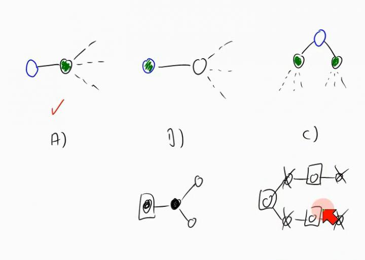 TI 2014-01-23 02 Pre-Processing für Vertex Cover