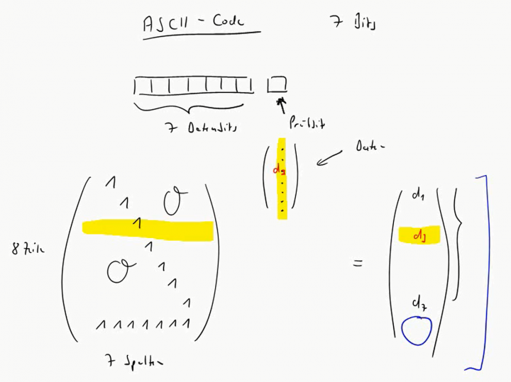 M2 2017-06-26 06 Das Prüfbit im ASCII-Code