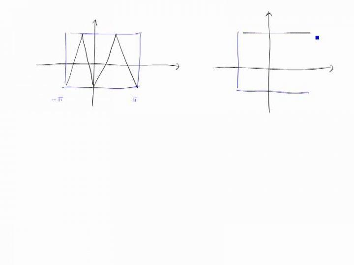M3 2017-12-20 01 Konvergenz von Fourierreihen